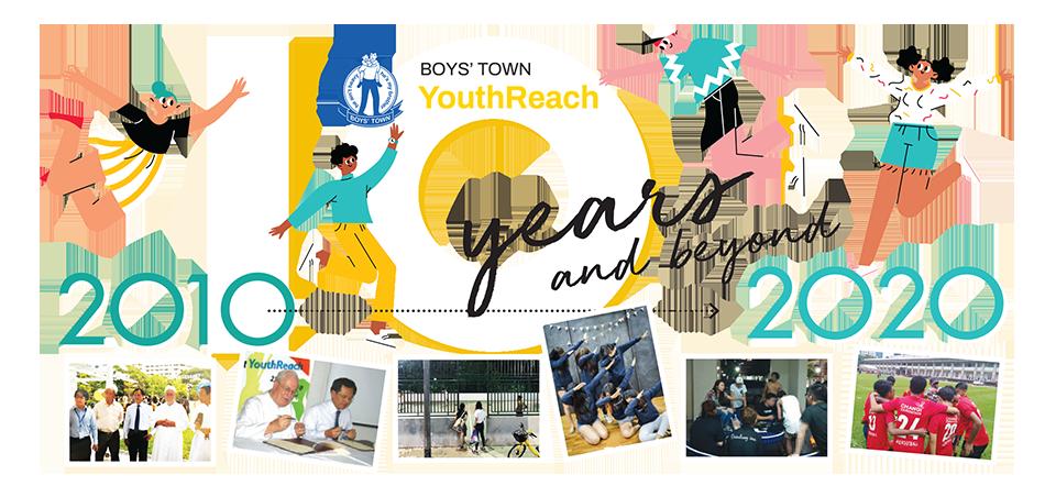 YR10 Campaign